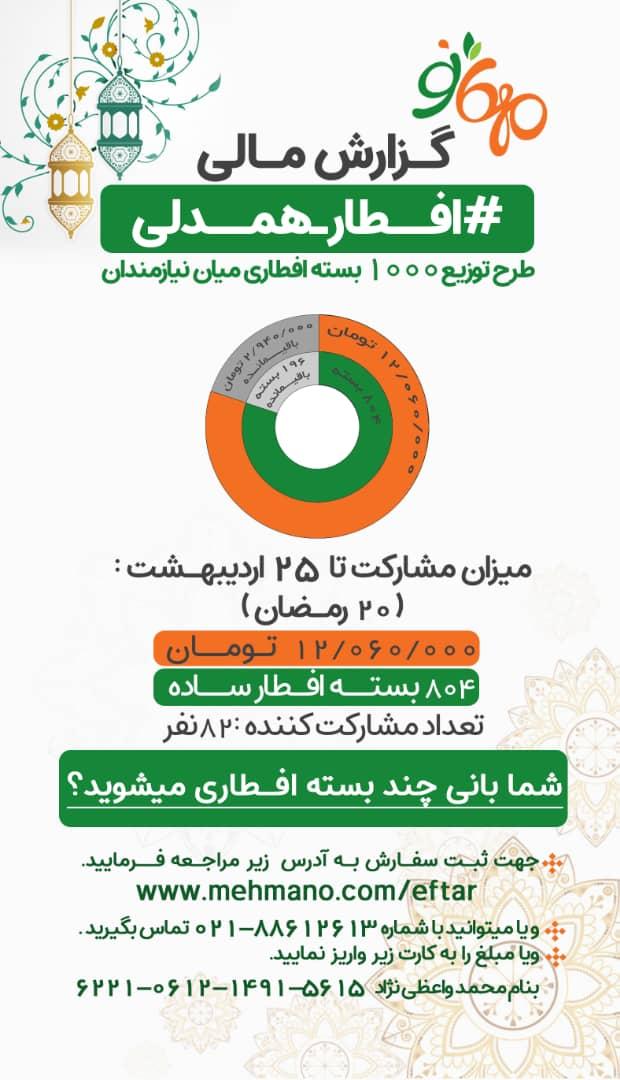 گزارش طرح #افطار_همدلی